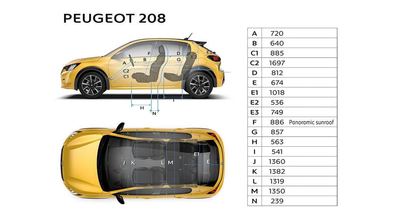 208 tech